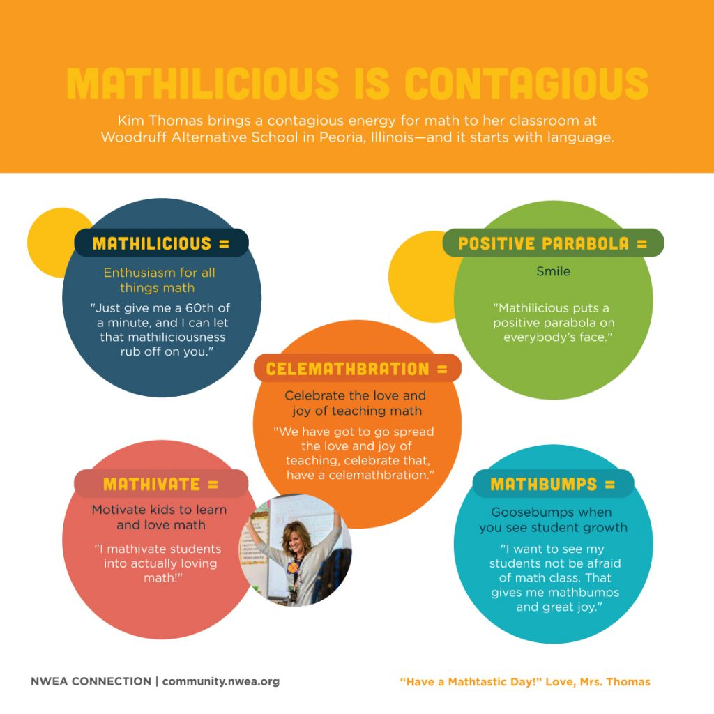 Mathematics Month: The Contagiousness of Kim Thomas' Mathilicious Teaching - Infographic