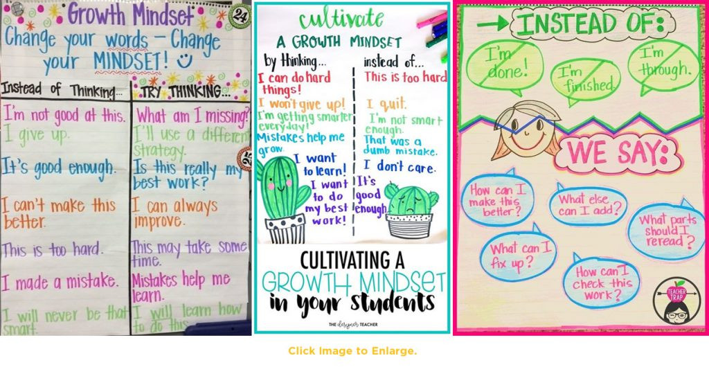 Got Growth Mindset? 5 Pinterest-worthy Ways to Make It Visible in Your Classroom - Posters - Anchor Charts