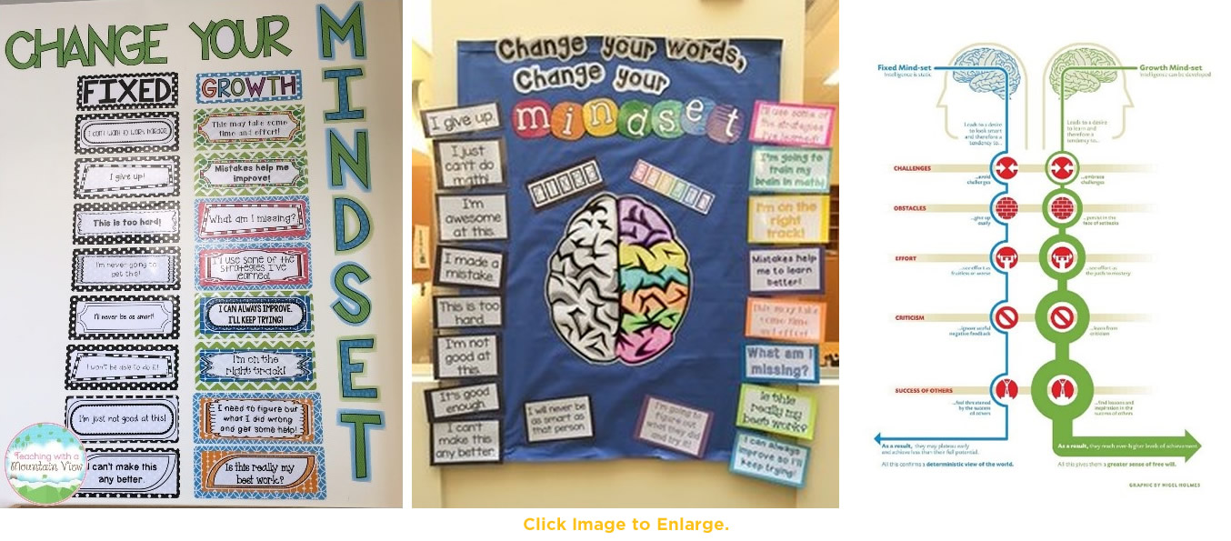 Got Growth Mindset? 5 Pinterest-worthy Ways to Make It Visible in Your Classroom - Posters