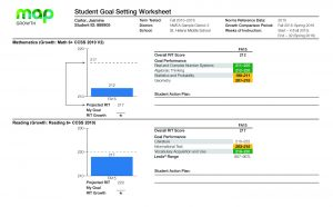 Map Growth Student Goal Setting Worksheet Teach Learn Grow