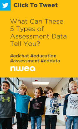 Tweet: What Can These 5 Types of Assessment Data Tell You? https://ctt.ec/58M7q+ #edchat #education #assessment #eddata