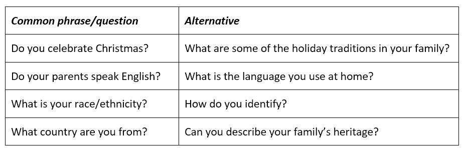 Here are a few alternatives to common phrases or questions we've all used in the classroom.